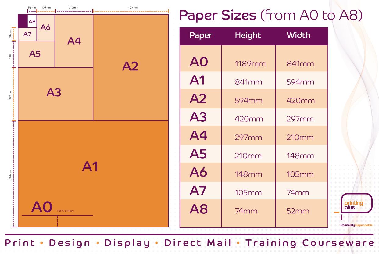 regular paper size denmar impulsar co