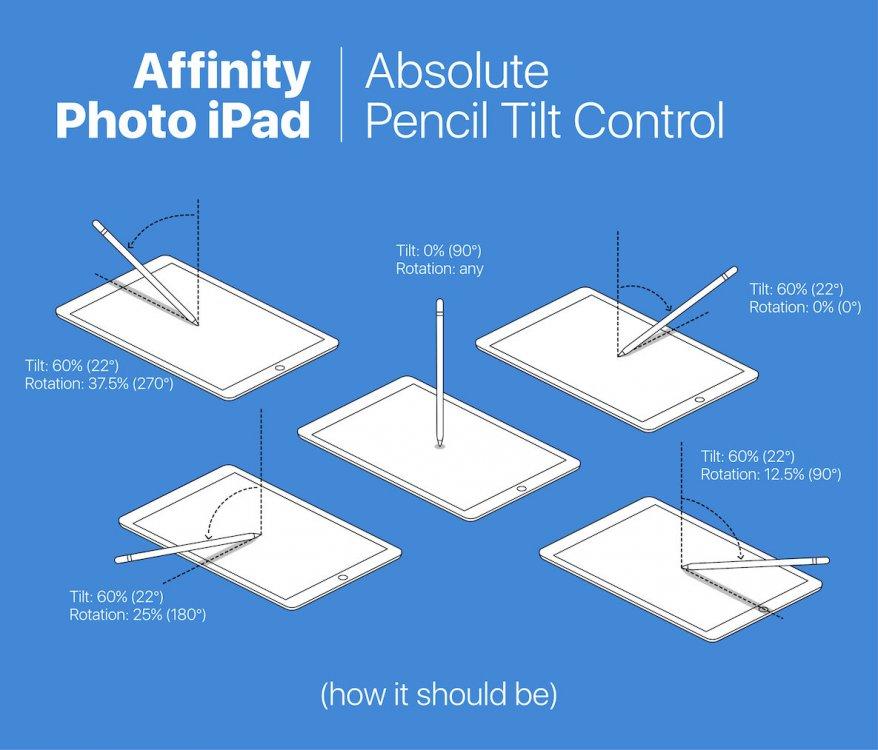 Affinity Photo iPad Tilt - How it should be.jpg