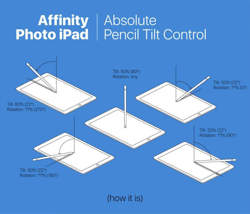 Affinity Photo iPad Tilt - How it is.jpg
