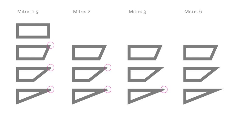 Mitre-Comparison.thumb.png.6c6ae6e4e16dca0c8a9749f5bae9bb04.png