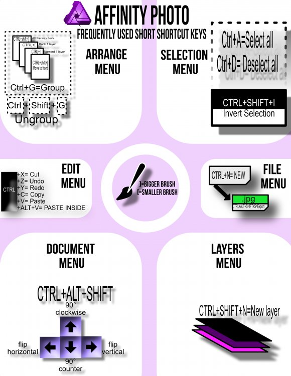 Affinity photo shortcut infographic.jpg