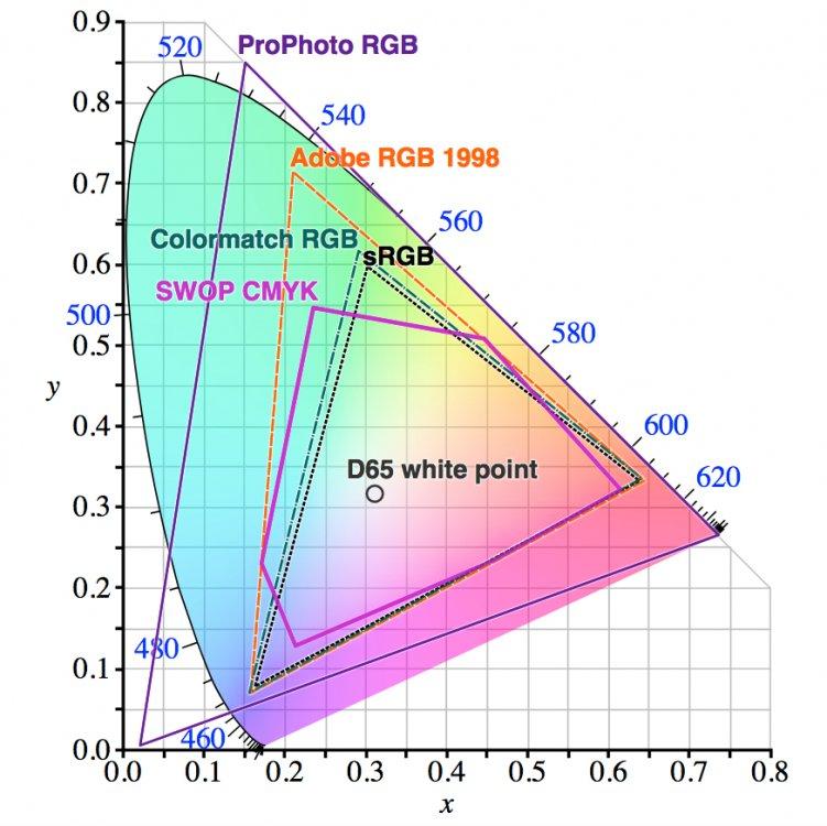 romm-rgb_vs_srgb.thumb.jpg.36a8a45ae0f760b8fdb489da3ef8d26b.jpg