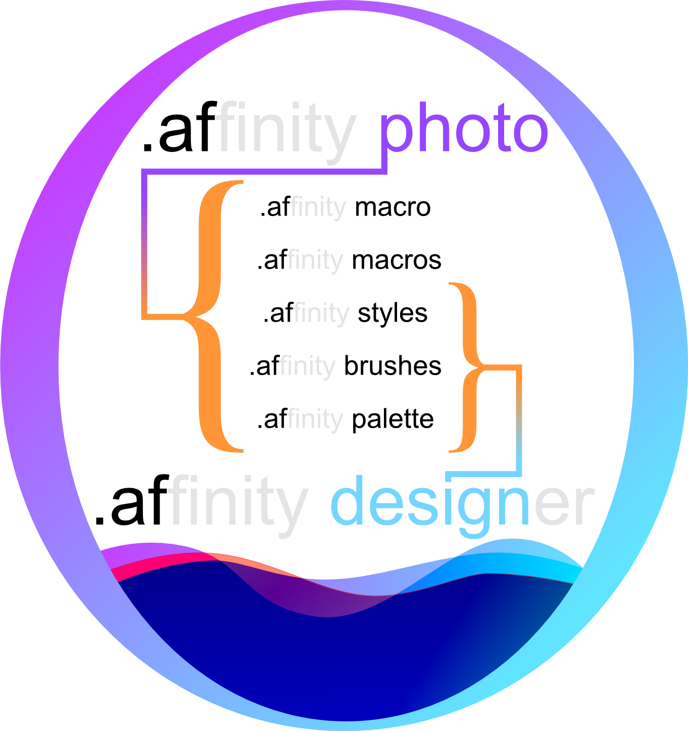 fun exercise: create an infographic on affinity products - share