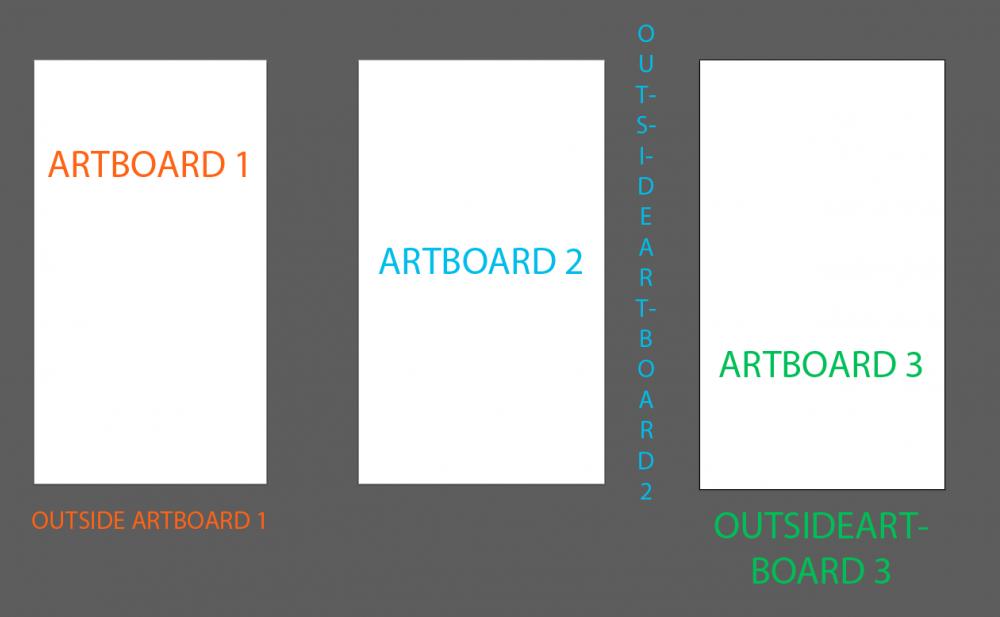 illustratorartboards.thumb.PNG.dbd744bc1a6732785b367e4af8f7faf1.PNG
