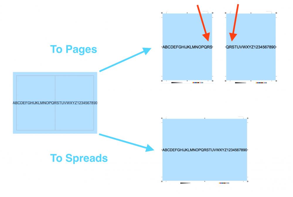 Pages-vs-Spreads.thumb.png.7c3b51b1615ca16966db76416fbf0762.png