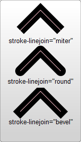 SVG_Stroke_Linejoin_Example.png.a76b11e676d9fbf541b519f979a43423.png