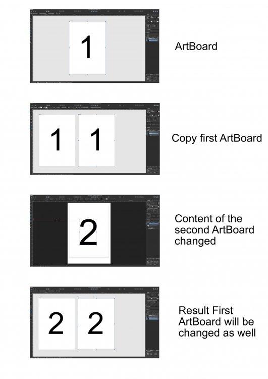 ArtBoard Problem.jpg
