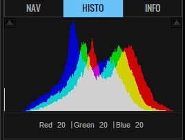 On1PR2017-Histogram.jpg