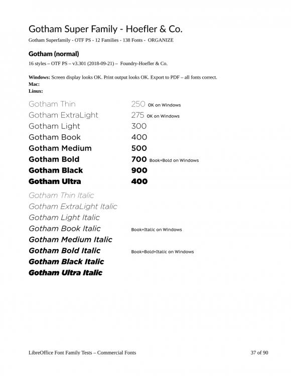 783003460_LibreOfficeFontFamilyTests-CommercialFonts-Gotham(normal)-1200x1553.thumb.png.8b5d5989f694ad7a192d0310c7fe7f41.png