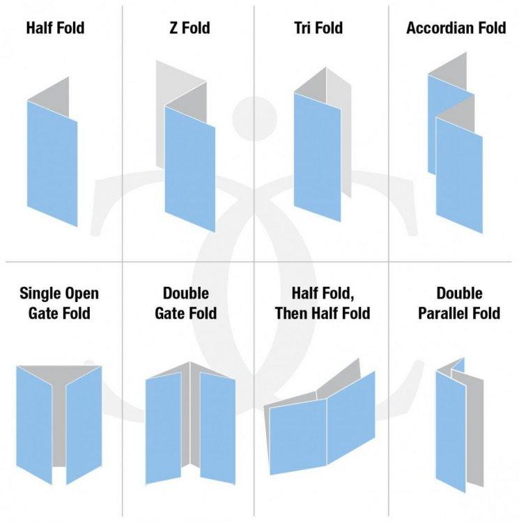 folding.thumb.jpg.dd87759f432ce025038e3e22ed14efef.jpg