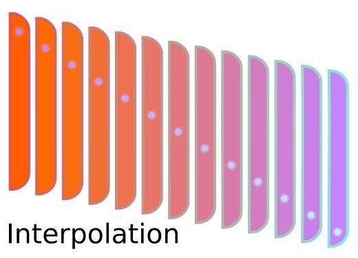 Interpolation.jpg.9a431c4afee715e18329a586ce35e3d8.jpg