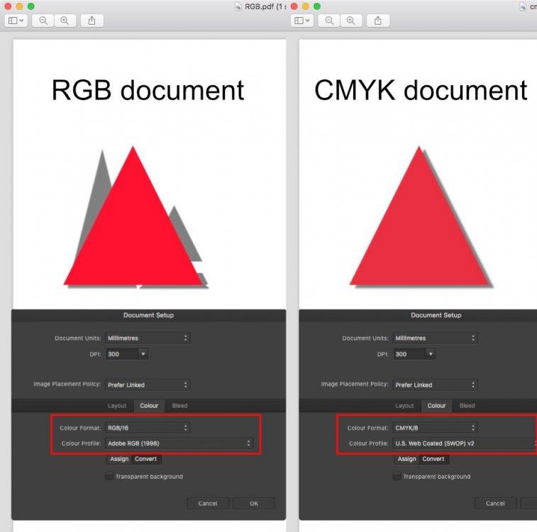 RGB-vs-CMYK.thumb.jpg.246474f66ff90acb28ac5830bced2b0f.jpg