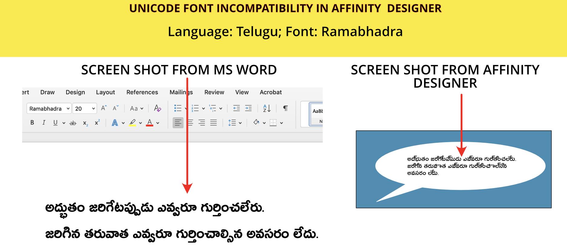 Unicode Font Incompatibility (other than English language