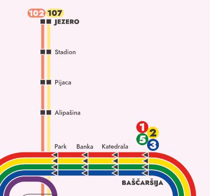 sarajevo-tram-number-reordering.png
