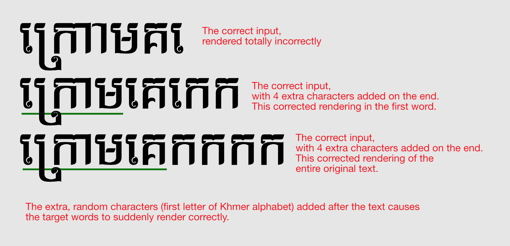 Bug in Khmer Text Rendering - Designer Bugs found on MacOS