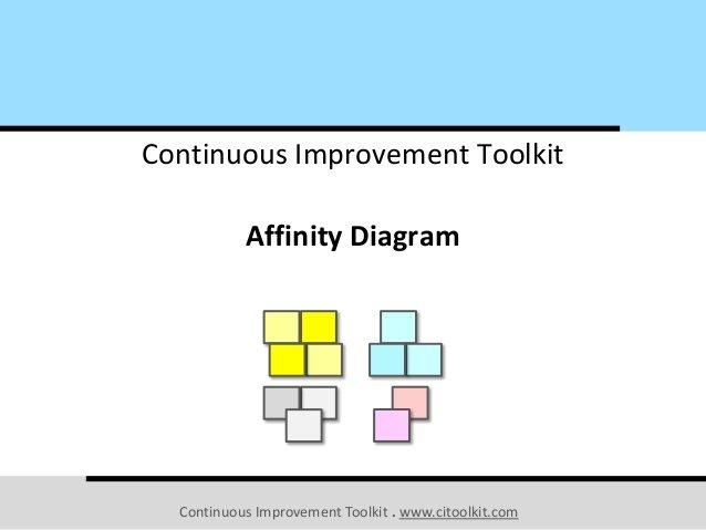 affinity-diagram-1-638.jpg.da94ffe0e4f20d594c58d268da2110b2.jpg