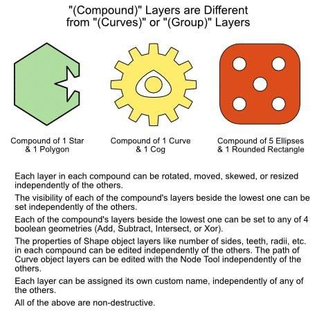 compounds.jpg.3b2488ce29b99ea6caf6084983995424.jpg