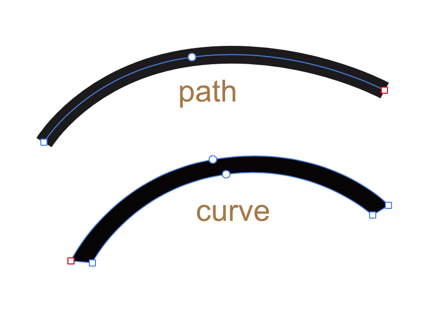 path-curve.png.681aebcf86ca9b6735bdc97056eb5e0e.png