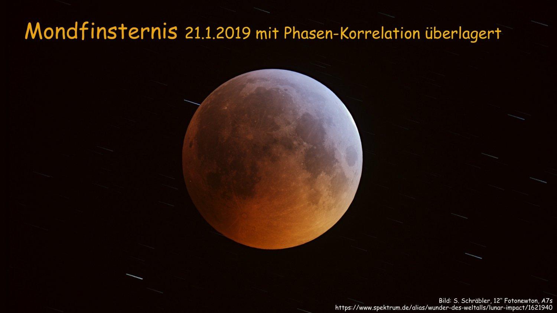 489270323_LunarEclipsewithPhaseCorrelationisgood.thumb.jpg.0a4148ba92b7b0b2e762c29fb65d664e.jpg