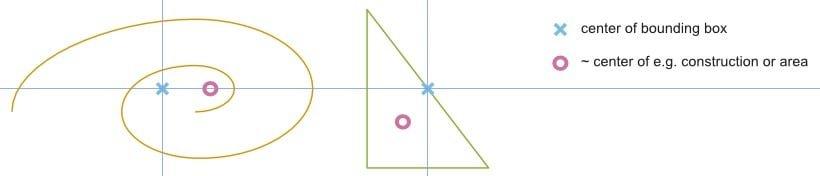 1402236018_centerpoints.jpg.1093524303c15dbabeb55f0983a93cd1.jpg