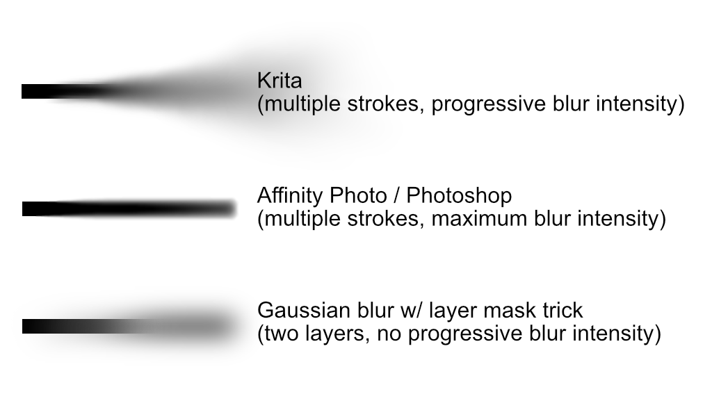 affinity-photo-blur.png