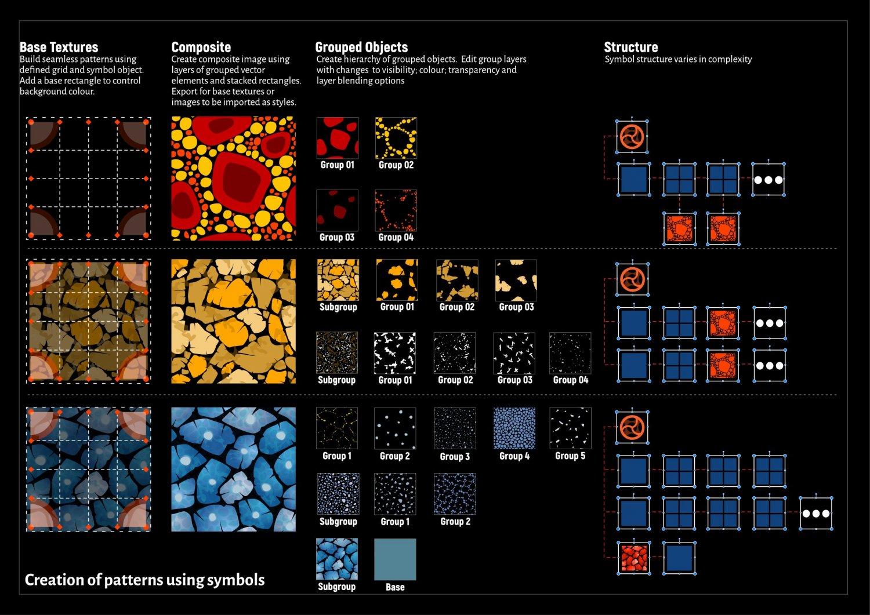 Symbol Patterns@0.5x.jpg